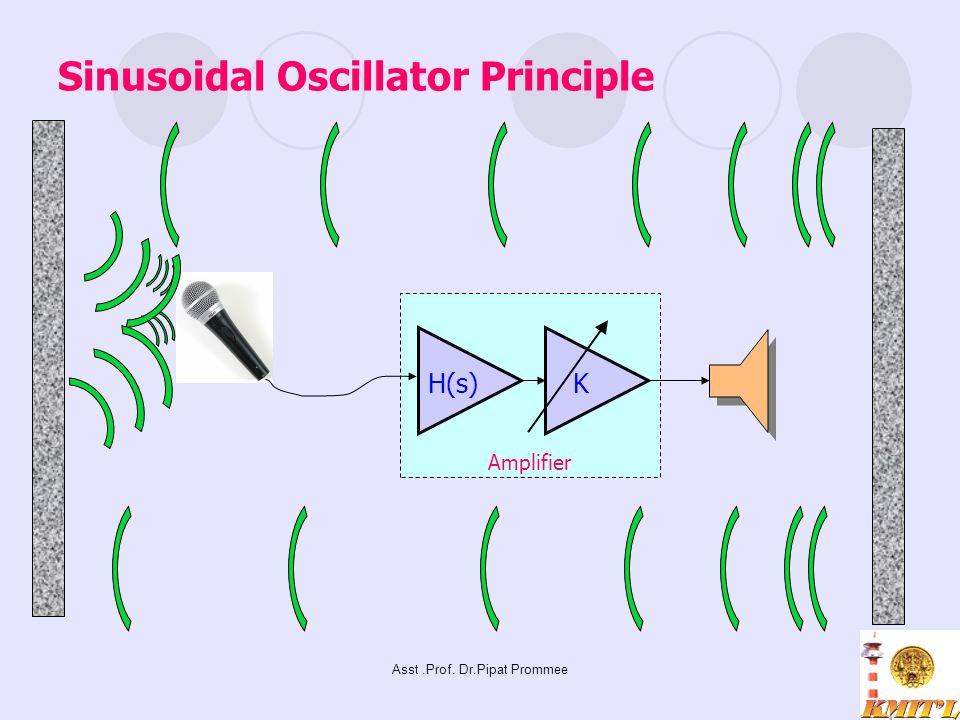 Asst.Prof. Dr.Pipat Prommee Sinusoidal Oscillator Principle Amplifier KH(s)