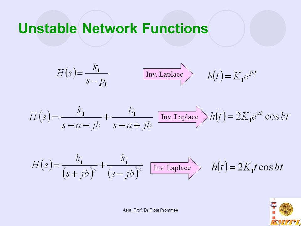 Asst.Prof. Dr.Pipat Prommee Unstable Network Functions Inv. Laplace