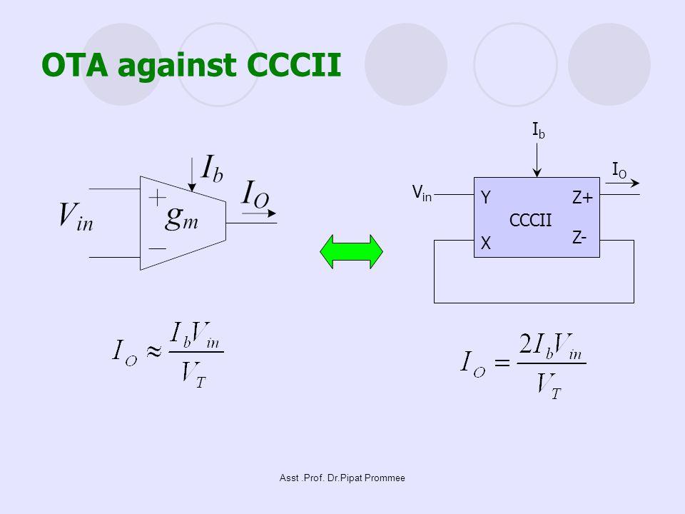 Asst.Prof. Dr.Pipat Prommee OTA against CCCII X YZ+ Z- CCCII IbIb V in IOIO