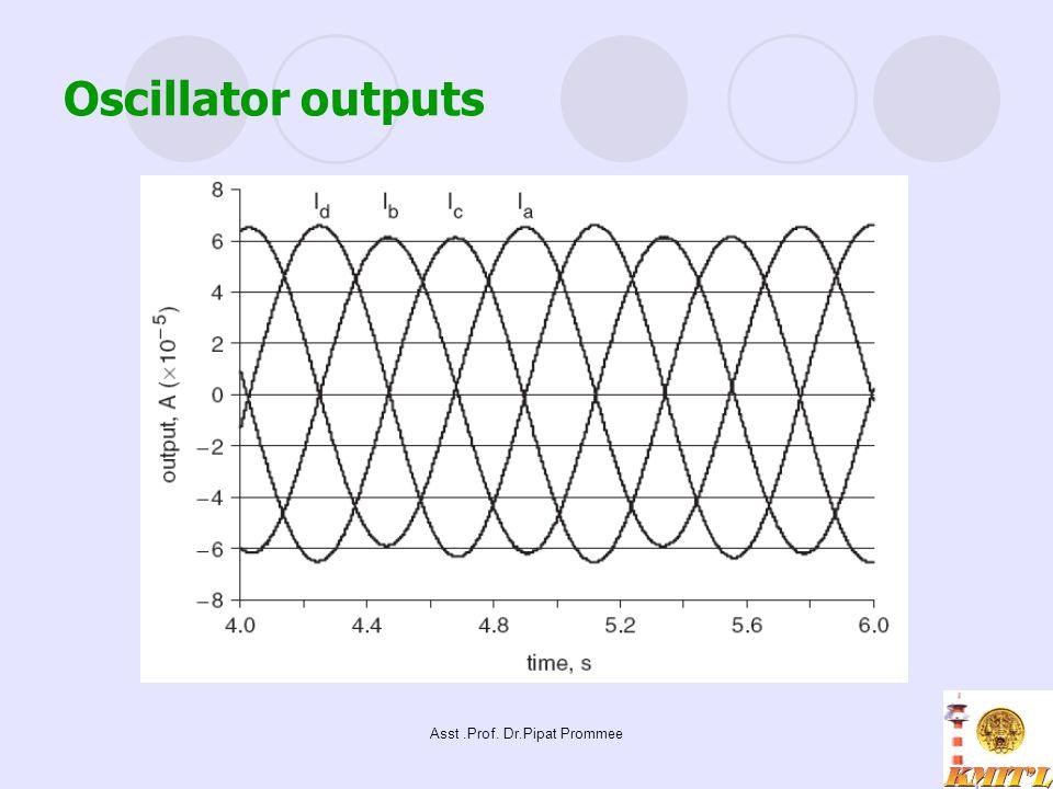 Asst.Prof. Dr.Pipat Prommee Oscillator outputs