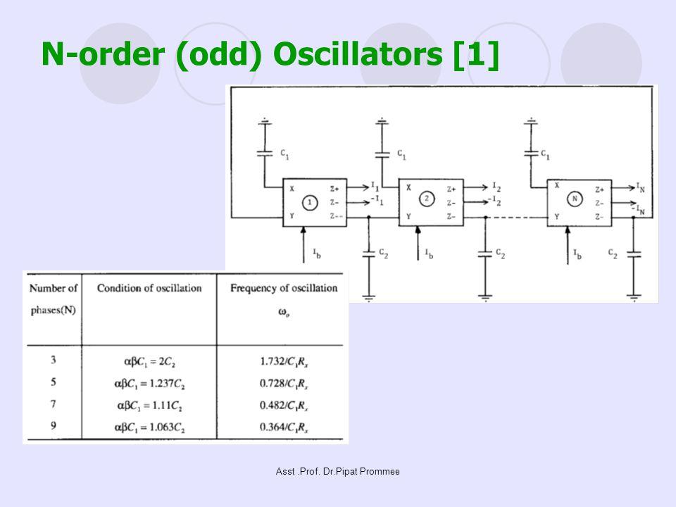 Asst.Prof. Dr.Pipat Prommee N-order (odd) Oscillators [1]