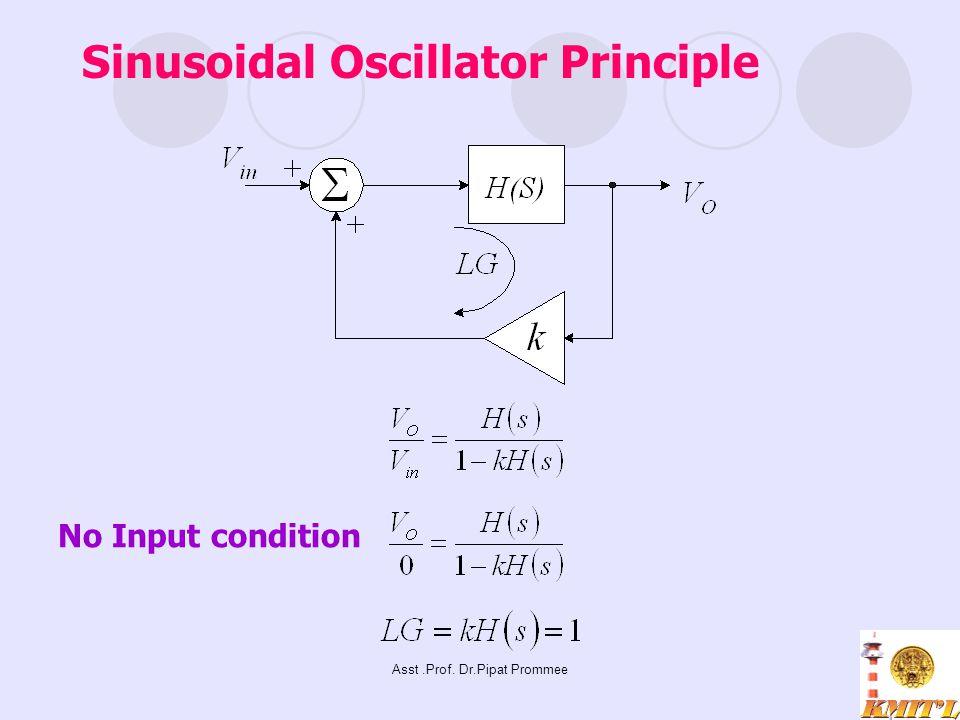 Asst.Prof. Dr.Pipat Prommee Sinusoidal Oscillator Principle No Input condition