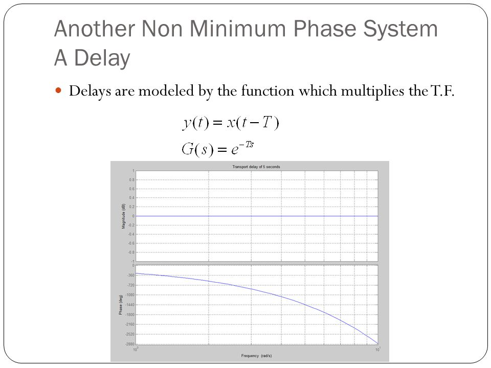 Another Non Minimum Phase System A Delay Delays are modeled by the function which multiplies the T.F.