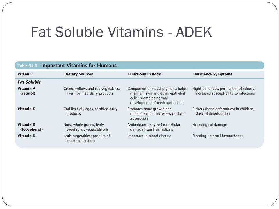 Fat Soluble Vitamins - ADEK