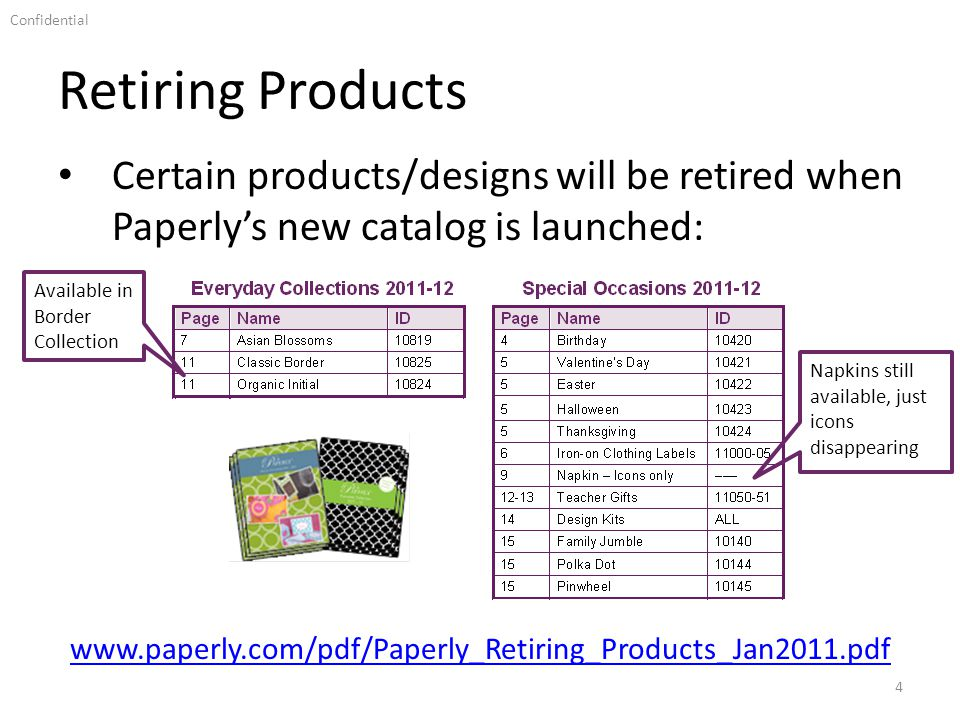 Confidential Retiring Products 4 Certain products/designs will be retired when Paperlys new catalog is launched: www.paperly.com/pdf/Paperly_Retiring_Products_Jan2011.pdf Available in Border Collection Napkins still available, just icons disappearing