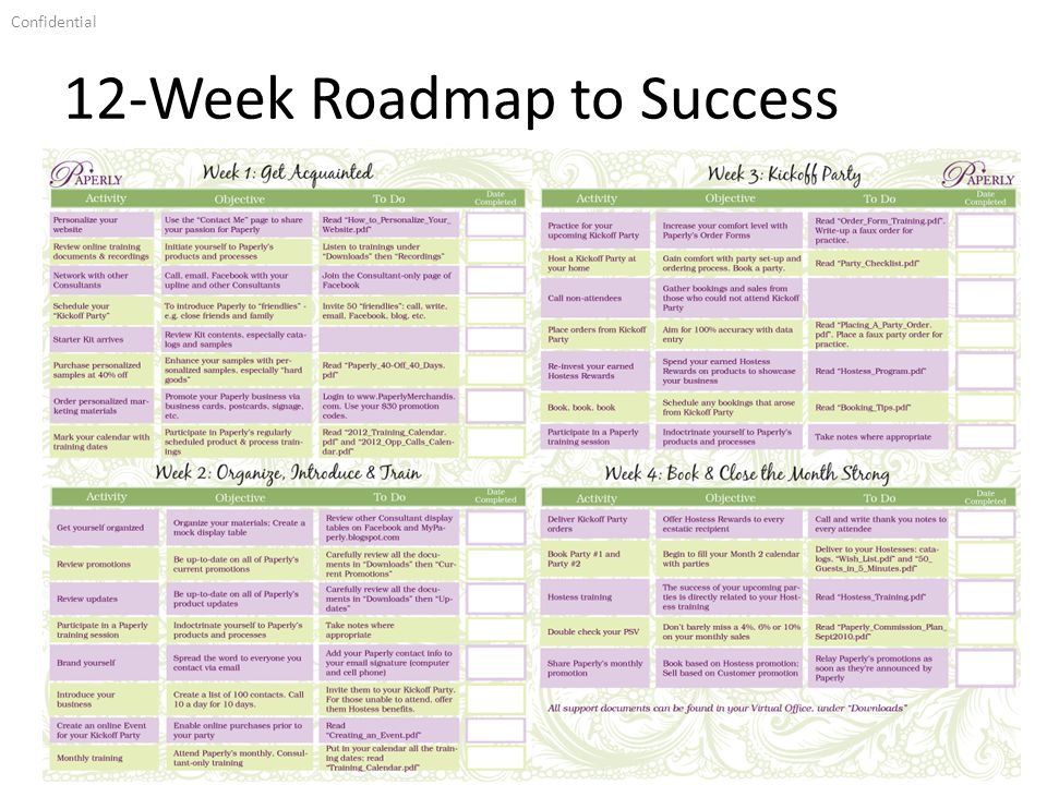 Confidential 12-Week Roadmap to Success 6