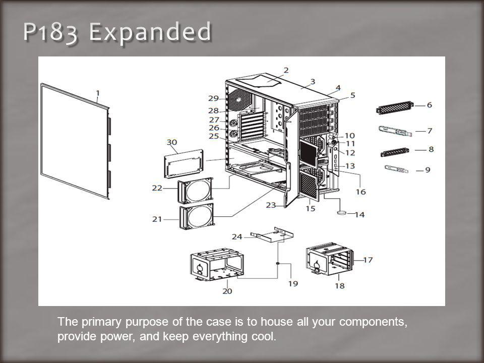 The primary purpose of the case is to house all your components, provide power, and keep everything cool.