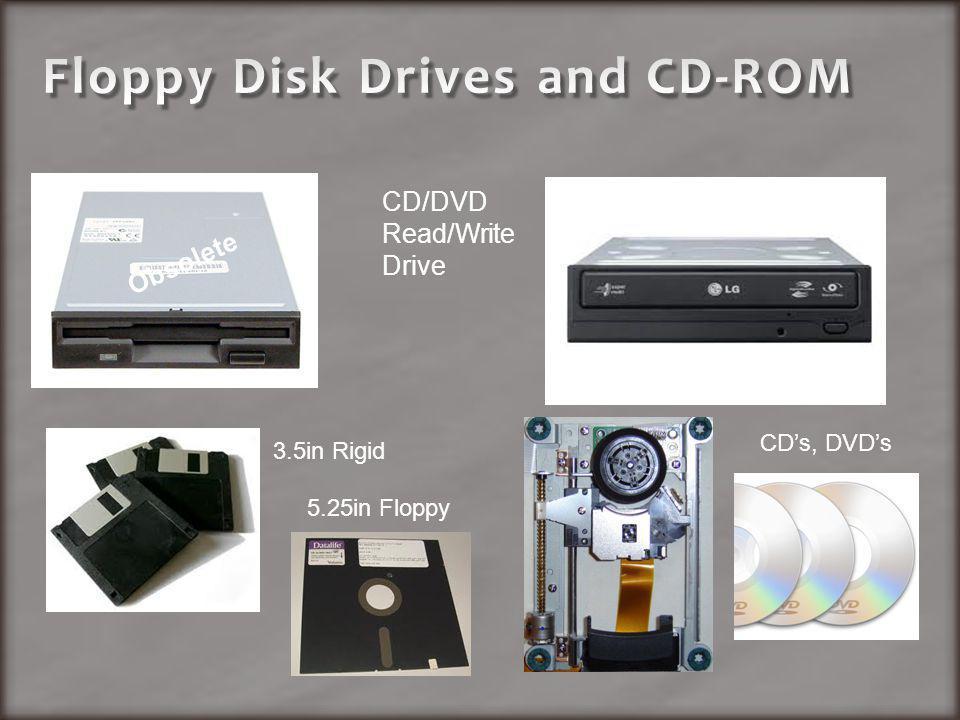 5.25in Floppy CDs, DVDs 3.5in Rigid Obsolete CD/DVD Read/Write Drive