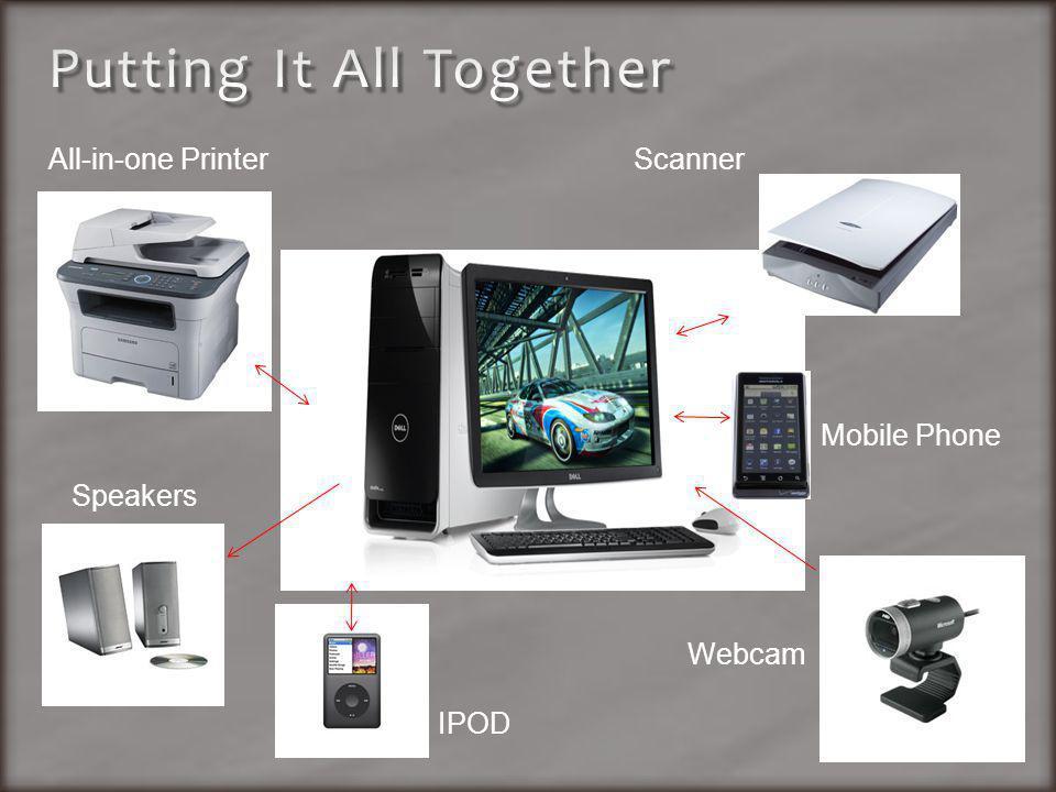 All-in-one PrinterScanner Speakers IPOD Webcam Mobile Phone
