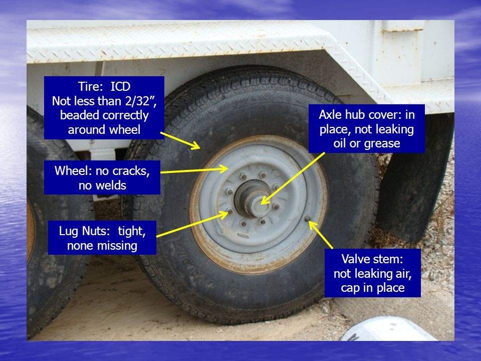 Tire: ICD Not less than 2/32, beaded correctly around wheel Wheel: no cracks, no welds Lug Nuts: tight, none missing Axle hub cover: in place, not lea
