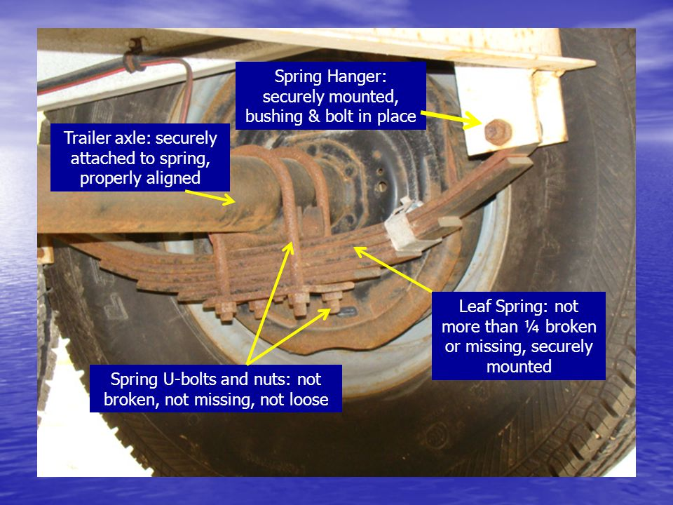 Spring Hanger: securely mounted, bushing & bolt in place Leaf Spring: not more than ¼ broken or missing, securely mounted Trailer axle: securely attached to spring, properly aligned Spring U-bolts and nuts: not broken, not missing, not loose