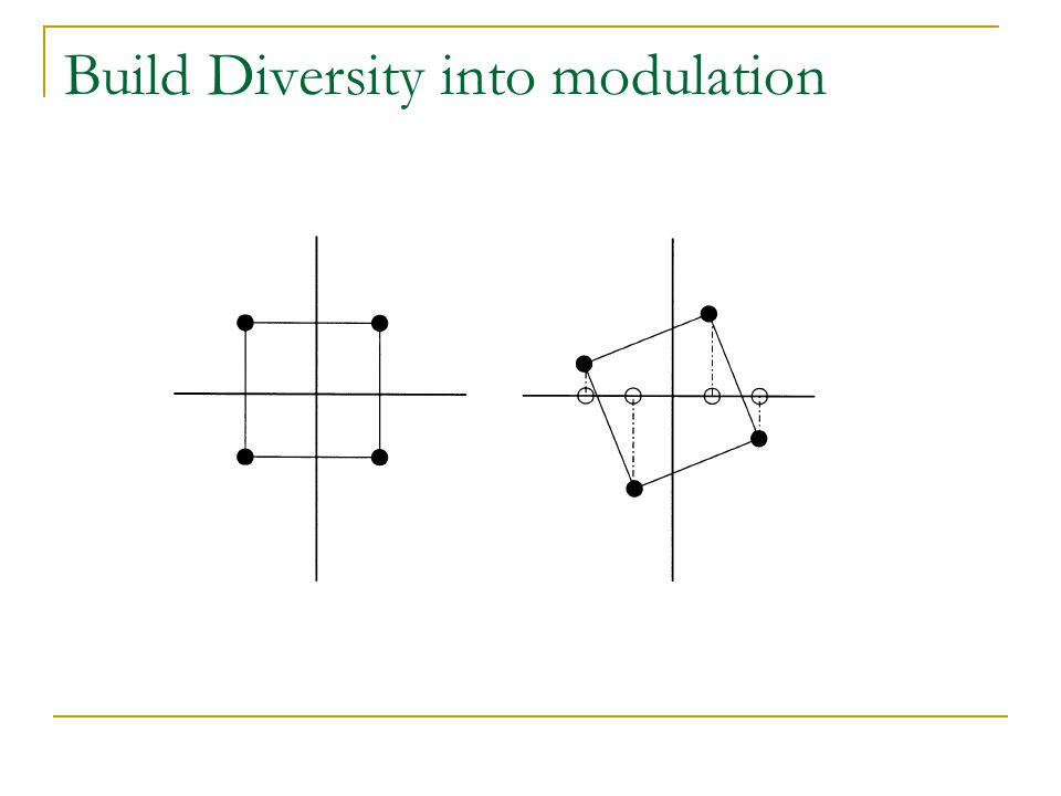 Build Diversity into modulation