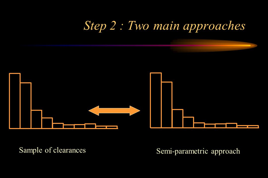 Step 2 : Two main approaches Sample of clearances Semi-parametric approach