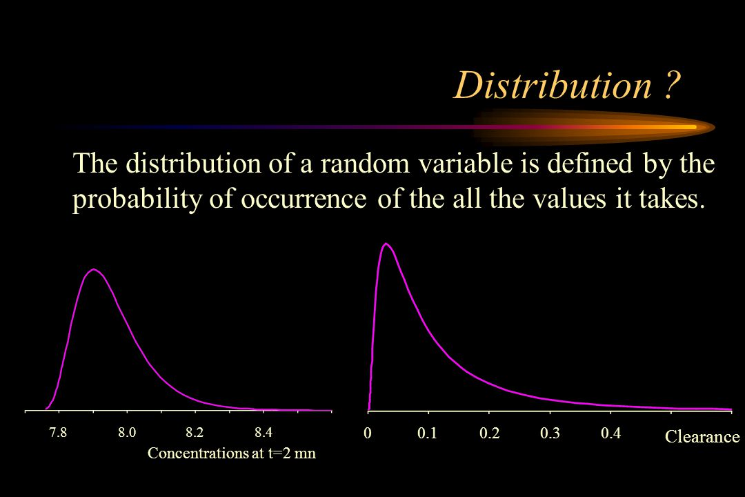 Distribution ? The distribution of a random variable is defined by the probability of occurrence of the all the values it takes. Clearance 00.10.20.30
