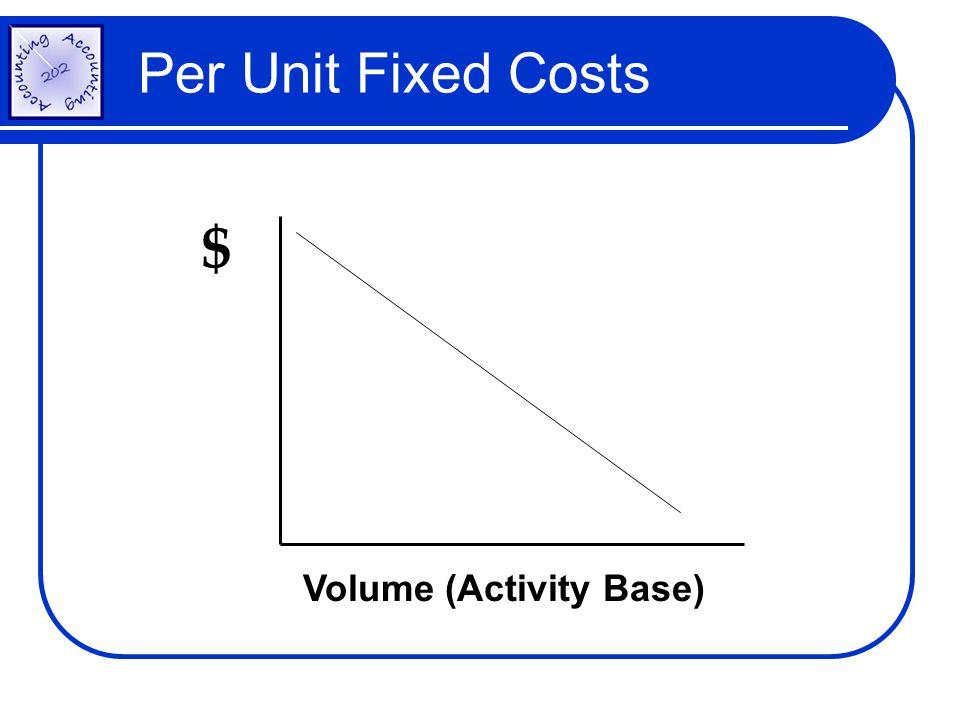 $ Volume (Activity Base) Per Unit Fixed Costs