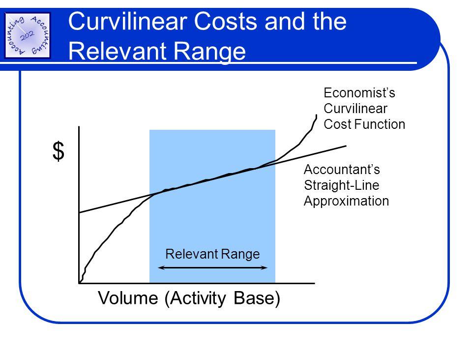 Relevant Range $ Volume (Activity Base) Accountants Straight-Line Approximation Economists Curvilinear Cost Function Curvilinear Costs and the Relevan