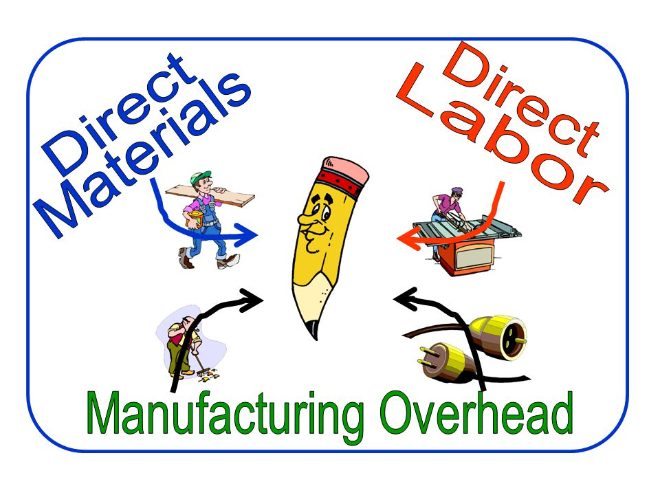 Manufacturing Costs