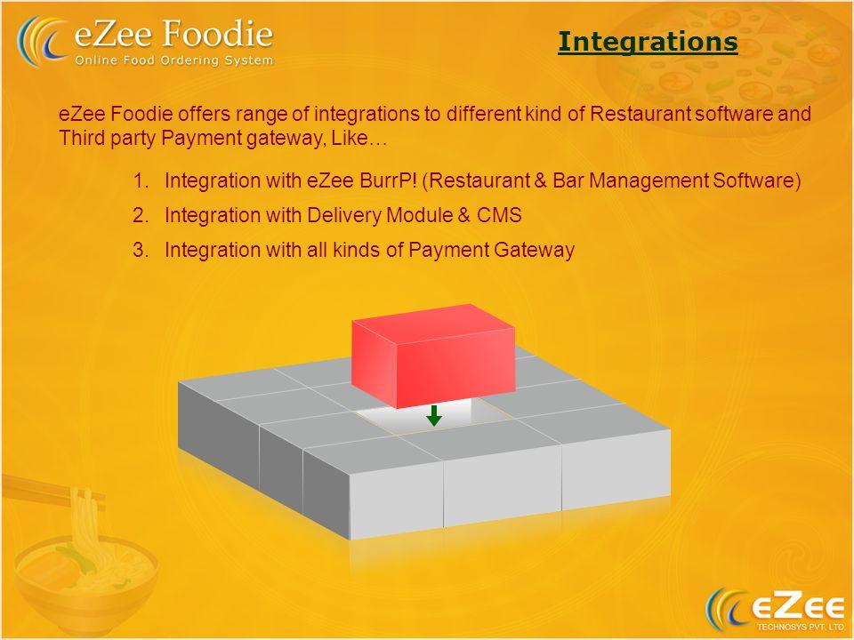 Integrations 1.Integration with eZee BurrP.