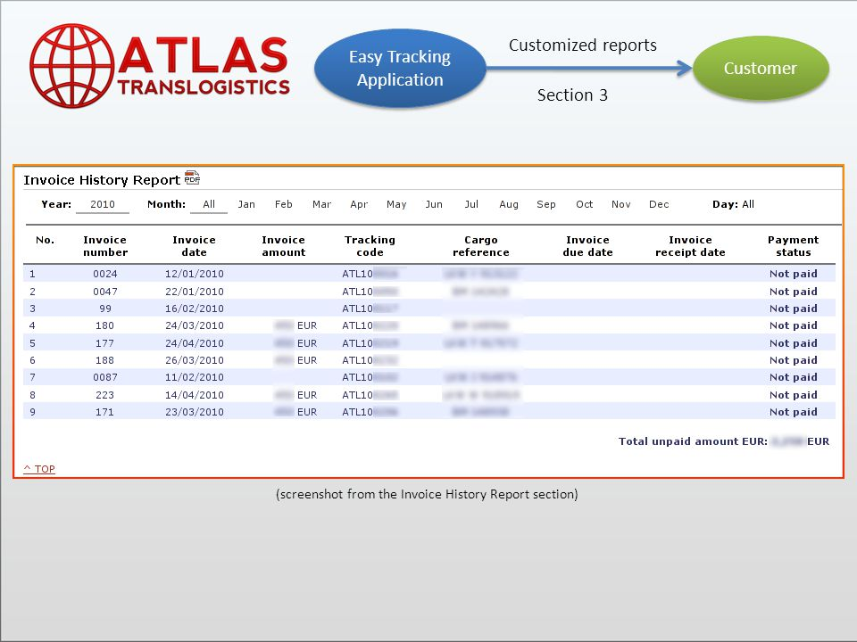 Customer Easy Tracking Application Customized reports Section 3 (screenshot from the Invoice History Report section)