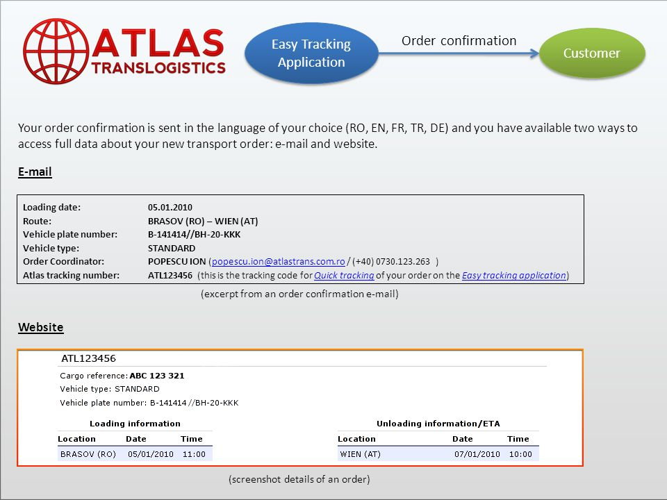 Customer Easy Tracking Application Order confirmation Loading date:05.01.2010 Route:BRASOV (RO) – WIEN (AT) Vehicle plate number:B-141414//BH-20-KKK Vehicle type:STANDARD Order Coordinator:POPESCU ION (popescu.ion@atlastrans.com.ro / (+40) 0730.123.263 )popescu.ion@atlastrans.com.ro Atlas tracking number:ATL123456 (this is the tracking code for Quick tracking of your order on the Easy tracking application)Quick trackingEasy tracking application E-mail Your order confirmation is sent in the language of your choice (RO, EN, FR, TR, DE) and you have available two ways to access full data about your new transport order: e-mail and website.