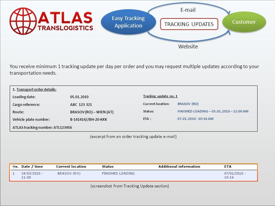 Customer Easy Tracking Application Contact ATLAS You can stay in touch with your assigned support team in various ways.
