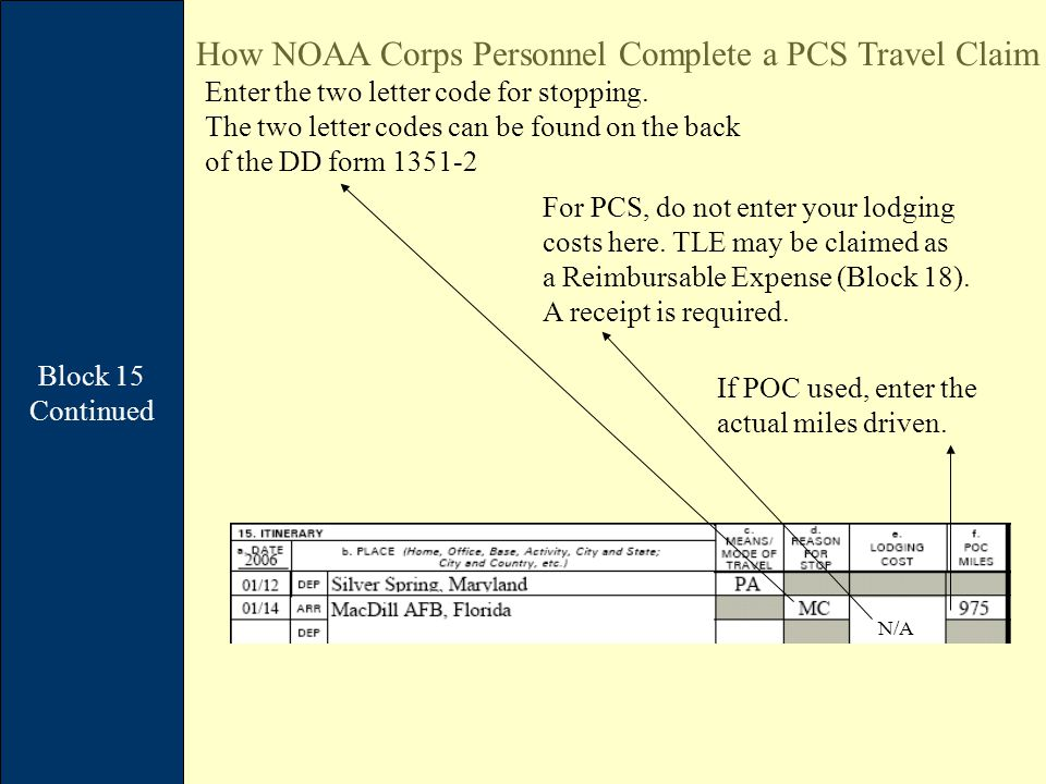 Block 15 Continued How NOAA Corps Personnel Complete a PCS Travel Claim Enter the two letter code for stopping.