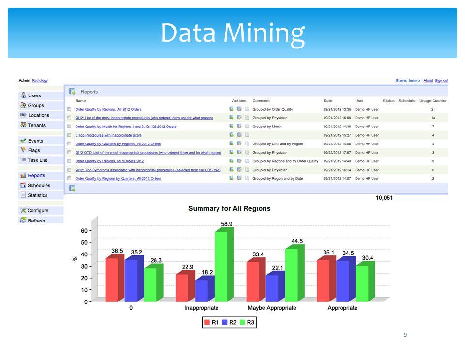 9 Data Mining