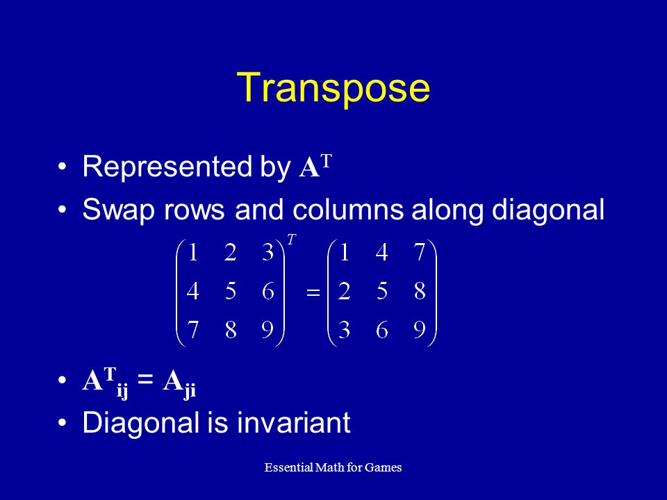 Essential Math for Games Transpose Represented by A T Swap rows and columns along diagonal A T ij = A ji Diagonal is invariant