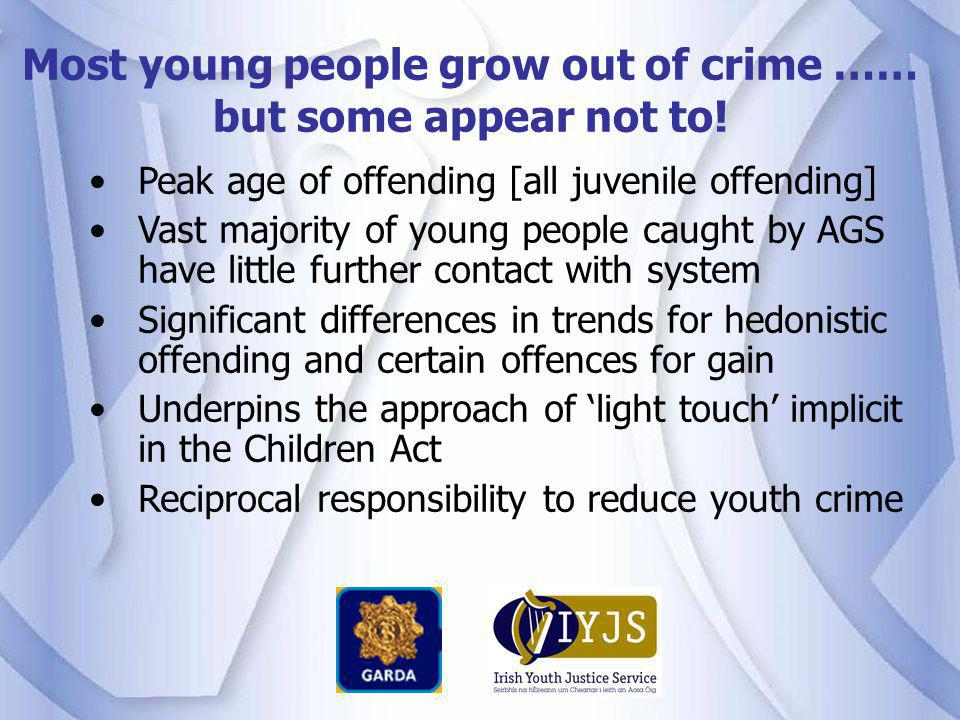 Most young people grow out of crime …… but some appear not to.