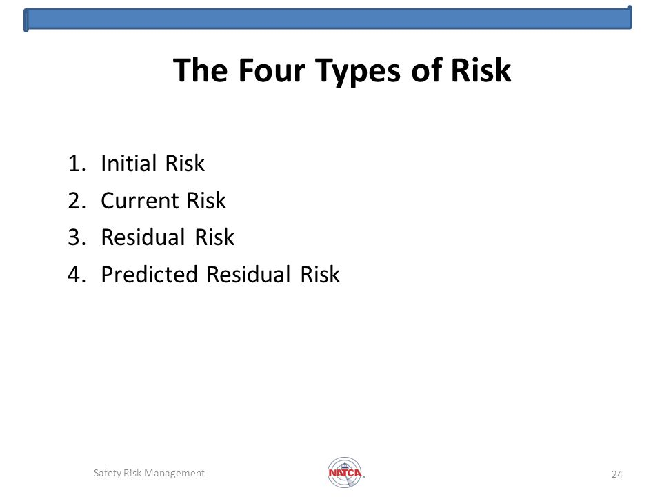 The Four Types of Risk 1.Initial Risk 2.Current Risk 3.Residual Risk 4.Predicted Residual Risk Safety Risk Management 24