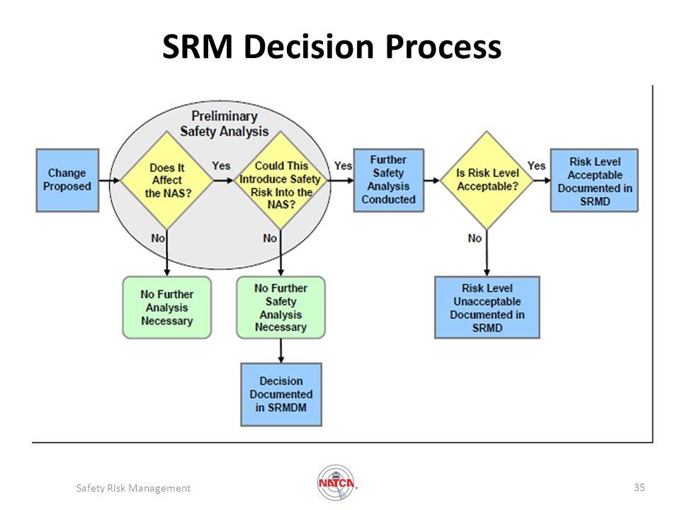 SRM Decision Process Safety Risk Management 35