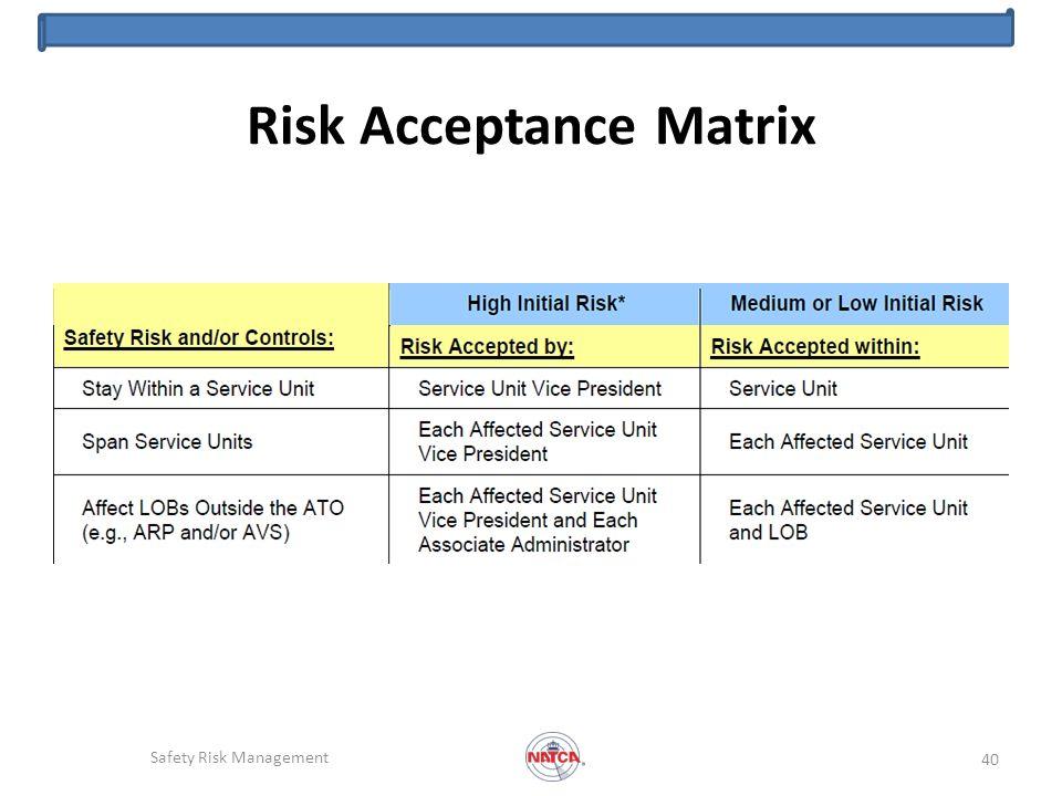 Risk Acceptance Matrix Safety Risk Management 40