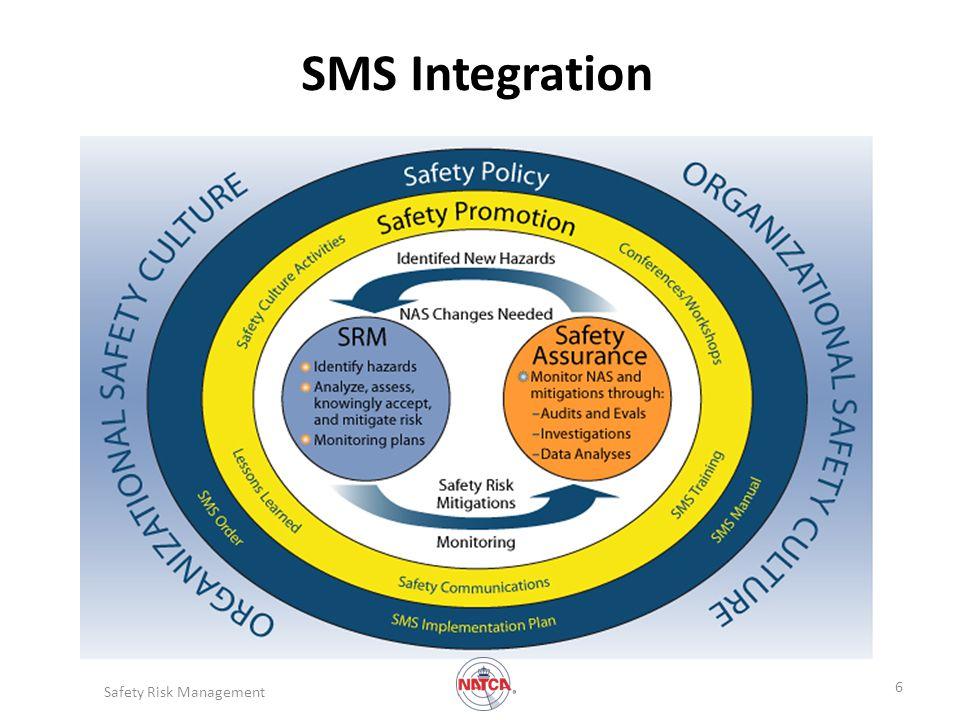 SMS Integration Safety Risk Management 6