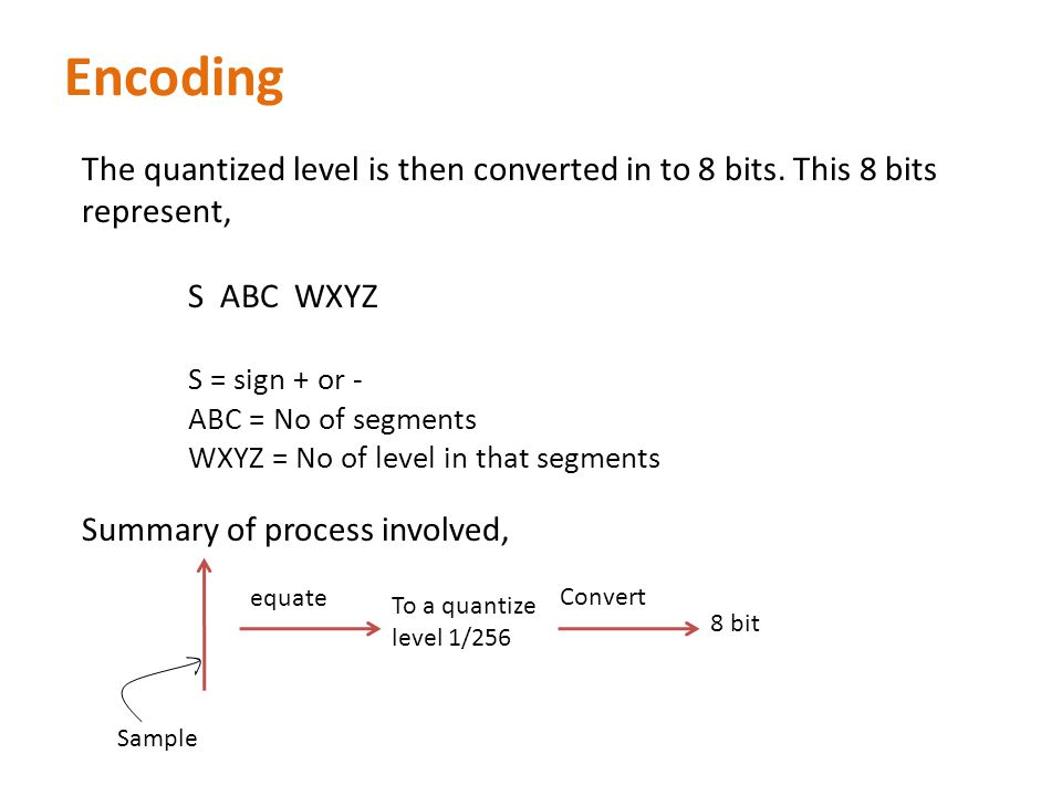 Encoding The quantized level is then converted in to 8 bits.