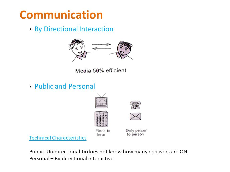 Communication By Directional Interaction Public and Personal Technical Characteristics Public- Unidirectional Tx does not know how many receivers are ON Personal – By directional interactive
