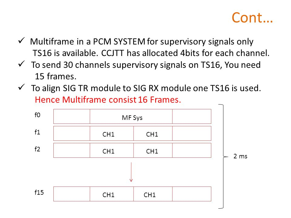 Cont… Multiframe in a PCM SYSTEM for supervisory signals only TS16 is available.