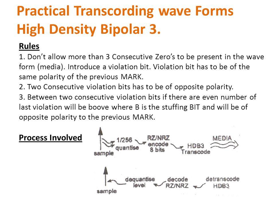 Practical Transcording wave Forms High Density Bipolar 3.