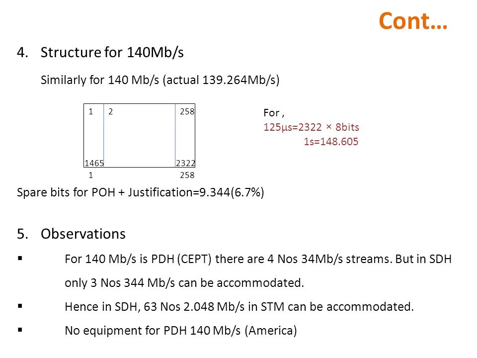 Cont… 4.Structure for 140Mb/s Similarly for 140 Mb/s (actual 139.264Mb/s) Spare bits for POH + Justification=9.344(6.7%) 5.Observations For 140 Mb/s is PDH (CEPT) there are 4 Nos 34Mb/s streams.