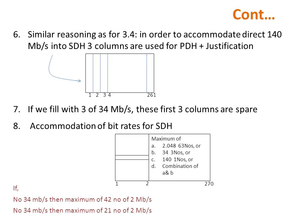 Cont… 6.Similar reasoning as for 3.4: in order to accommodate direct 140 Mb/s into SDH 3 columns are used for PDH + Justification 7.If we fill with 3 of 34 Mb/s, these first 3 columns are spare 8.