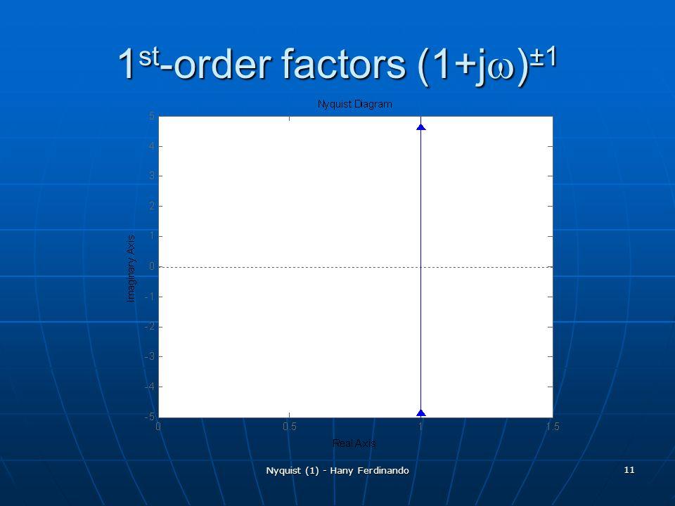 Nyquist (1) - Hany Ferdinando 11 1 st -order factors (1+j ) ±1