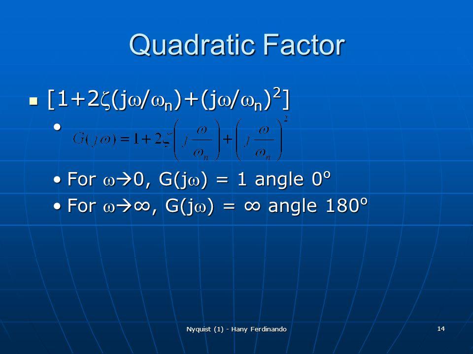 Nyquist (1) - Hany Ferdinando 14 Quadratic Factor [1+2(j/ n )+(j/ n ) 2 ] [1+2(j/ n )+(j/ n ) 2 ] For 0, G(j) = 1 angle 0 oFor 0, G(j) = 1 angle 0 o F