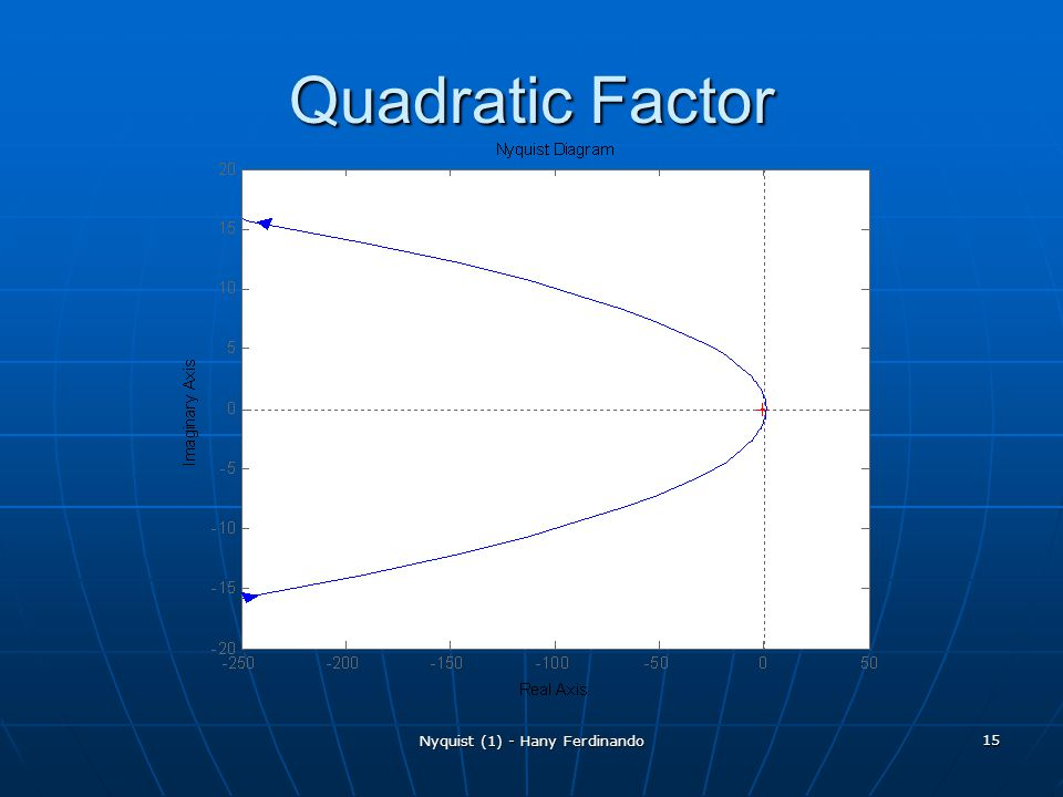 Nyquist (1) - Hany Ferdinando 15 Quadratic Factor