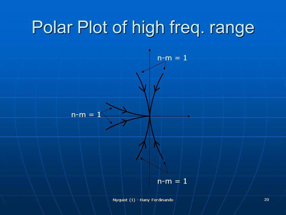 Nyquist (1) - Hany Ferdinando 20 Polar Plot of high freq. range n-m = 1