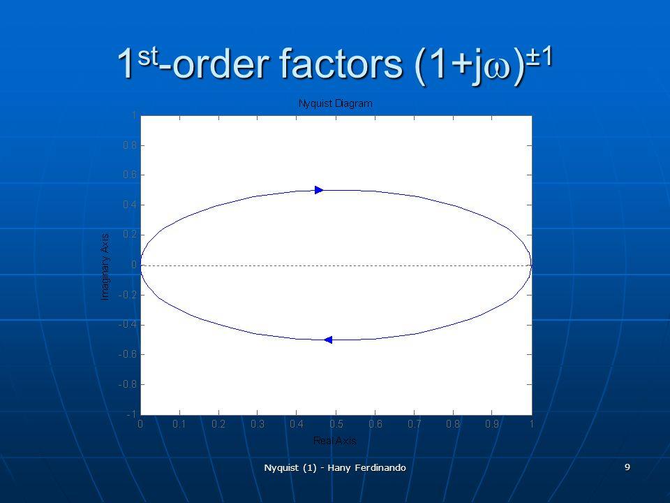 Nyquist (1) - Hany Ferdinando 9 1 st -order factors (1+j ) ±1