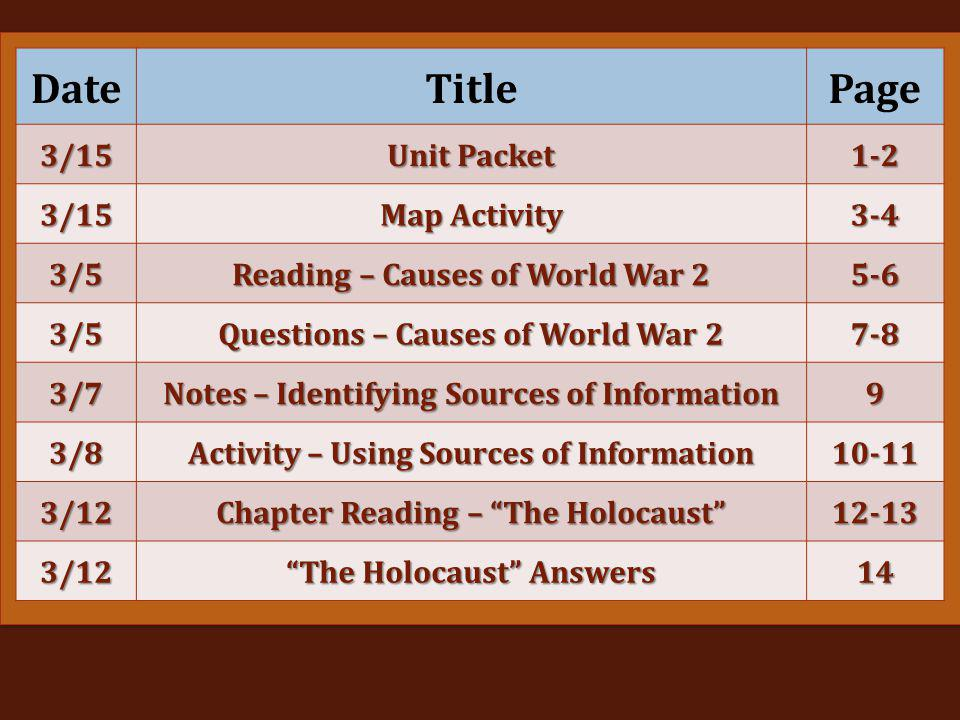DateTitlePage3/15 Unit Packet 1-2 3/15 Map Activity 3-4 3/5 Reading – Causes of World War 2 5-6 3/5 Questions – Causes of World War 2 7-8 3/7 Notes –