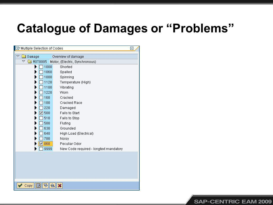Catalogue of Damages or Problems