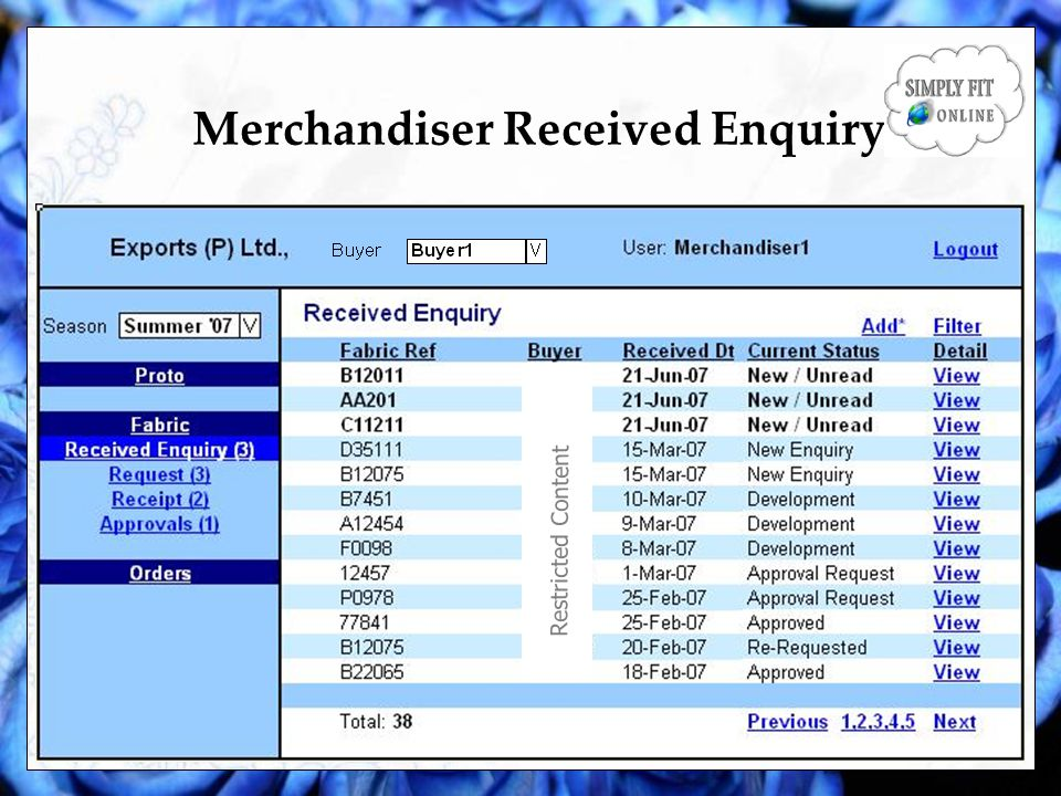 Merchandiser Received Enquiry Restricted Content