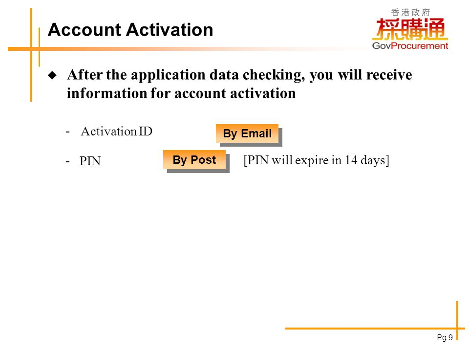 Account Activation After the application data checking, you will receive information for account activation By Email By Post Activation ID - PIN [PIN