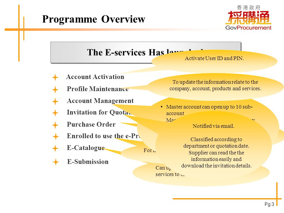 The E-services Has launched Programme Overview Account Activation Profile Maintenance Account Management Invitation for Quotation Purchase Order Enrol