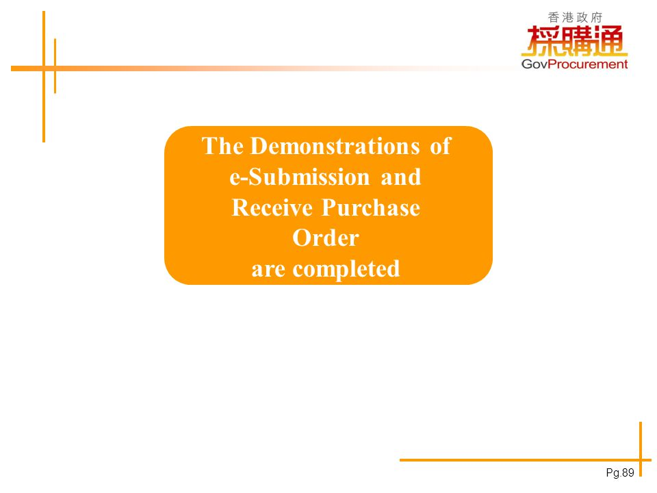 The Demonstrations of e-Submission and Receive Purchase Order are completed Pg.89